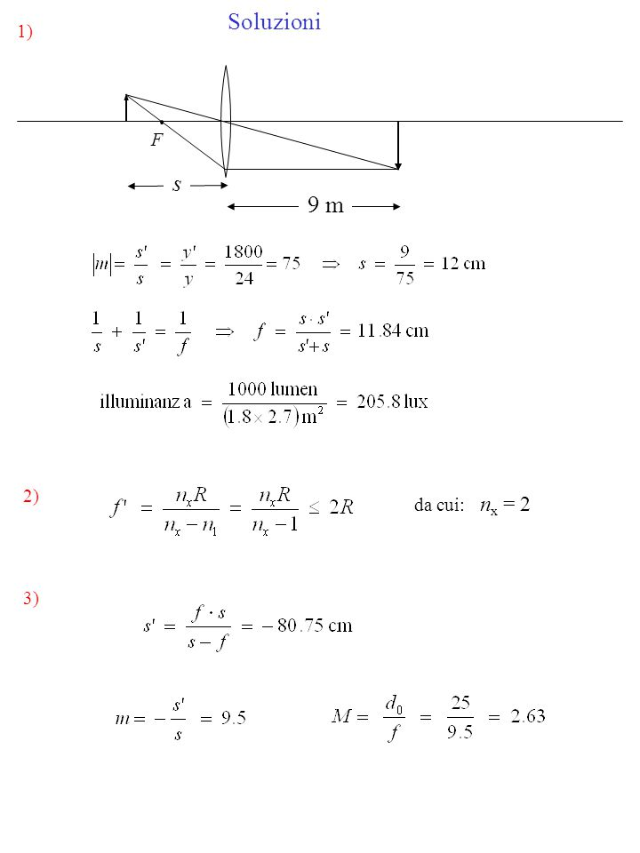 Soluzioni 1) F s 9 m 2) da cui: nx = 2 3)