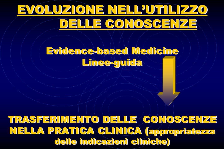 EVOLUZIONE NELL'UTILIZZO DELLE CONOSCENZE Evidence-based Medicine Linee-guida TRASFERIMENTO DELLE CONOSCENZE NELLA PRATICA CLINICA (appropriatezza delle indicazioni cliniche)