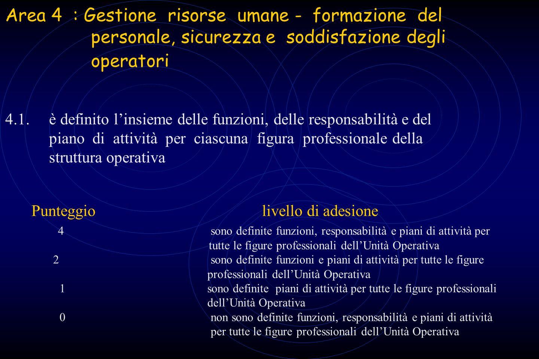 Area 4 : Gestione risorse umane - formazione del personale, sicurezza e soddisfazione degli operatori 4.1.