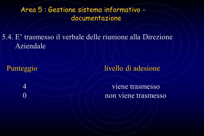 Area 5 : Gestione sistema informativo - documentazione 5. 4