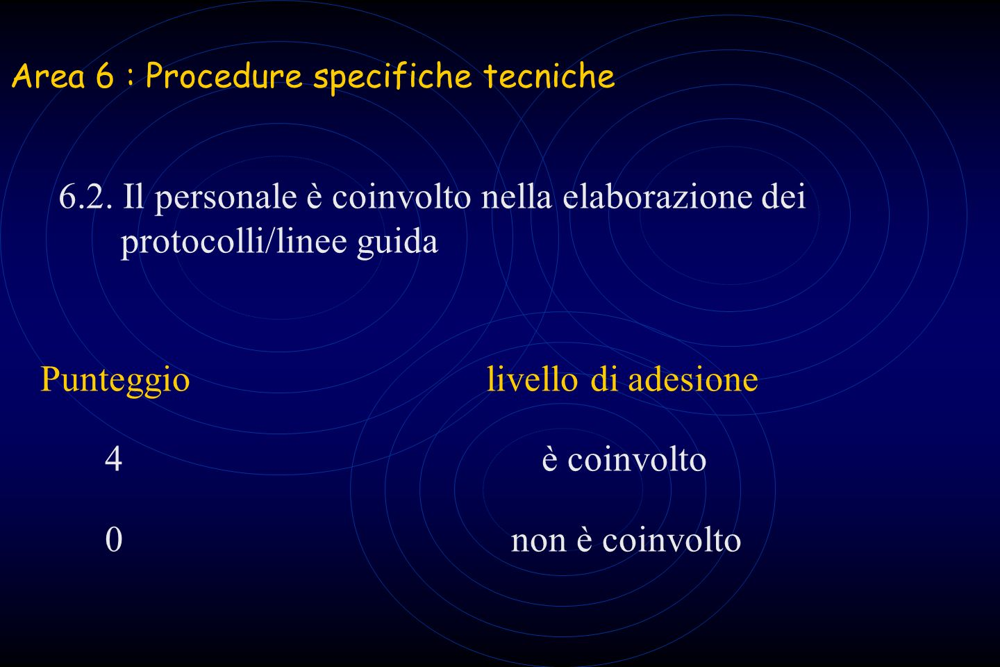 Area 6 : Procedure specifiche tecniche 6. 2