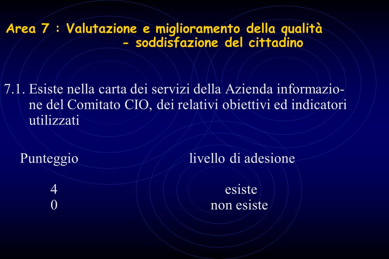 Area 7 : Valutazione e miglioramento della qualità - soddisfazione del cittadino 7.1.
