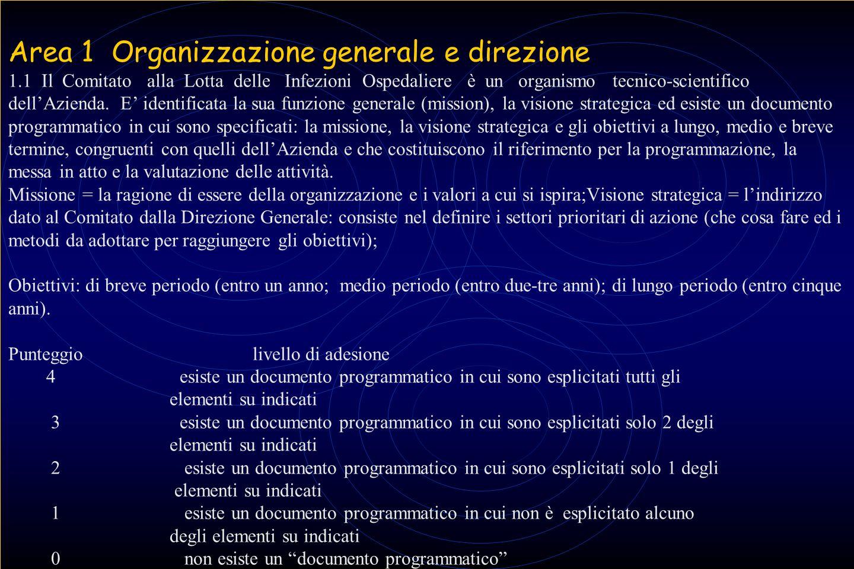Area 1 Organizzazione generale e direzione 1