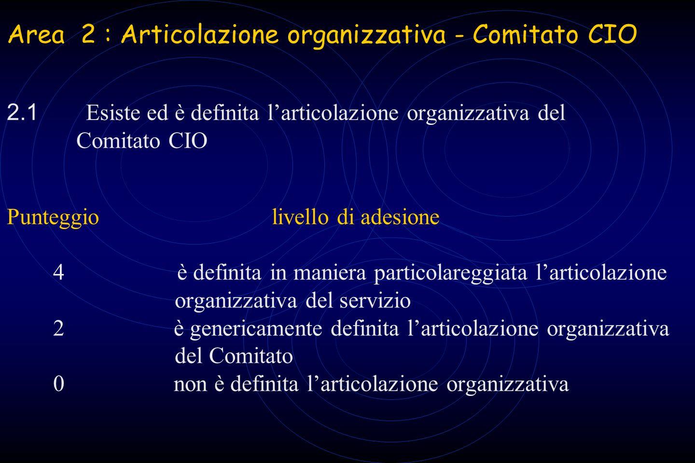 Area 2 : Articolazione organizzativa - Comitato CIO 2. 1