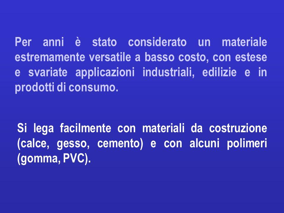 Per anni è stato considerato un materiale estremamente versatile a basso costo, con estese e svariate applicazioni industriali, edilizie e in prodotti di consumo.