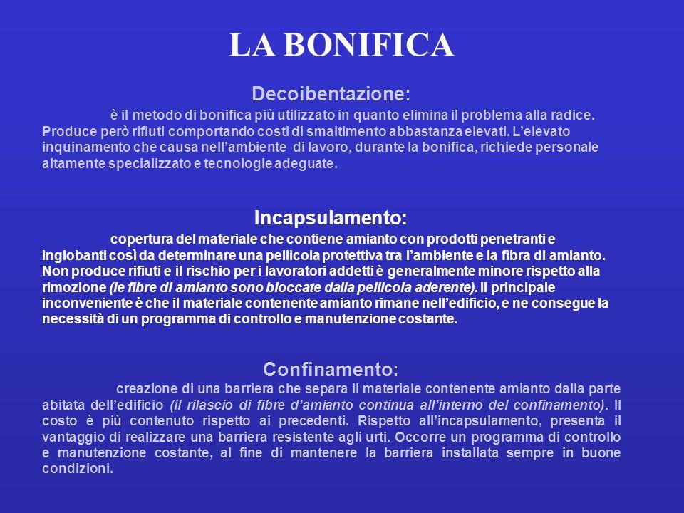 LA BONIFICA Decoibentazione: Incapsulamento: Confinamento: