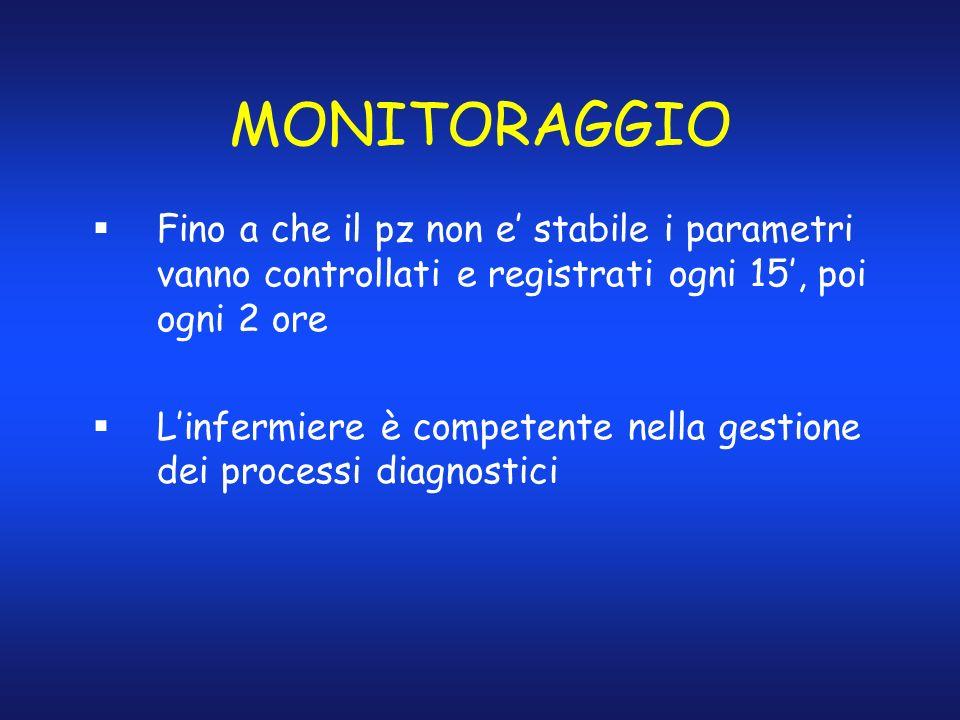MONITORAGGIO Fino a che il pz non e' stabile i parametri vanno controllati e registrati ogni 15', poi ogni 2 ore.