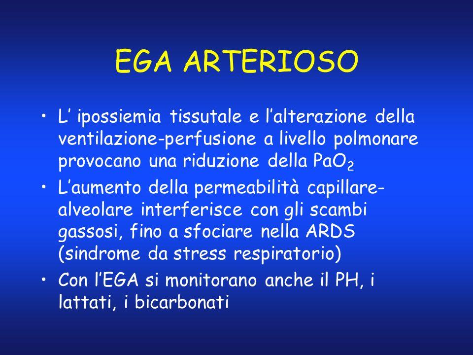 EGA ARTERIOSO L' ipossiemia tissutale e l'alterazione della ventilazione-perfusione a livello polmonare provocano una riduzione della PaO2.