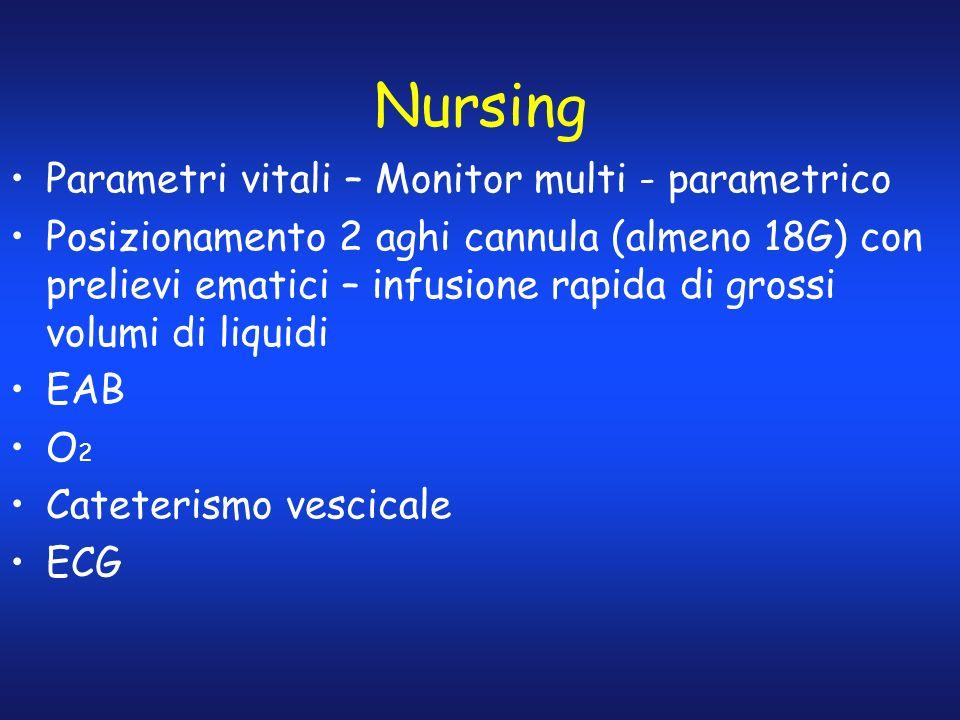 Nursing Parametri vitali – Monitor multi - parametrico