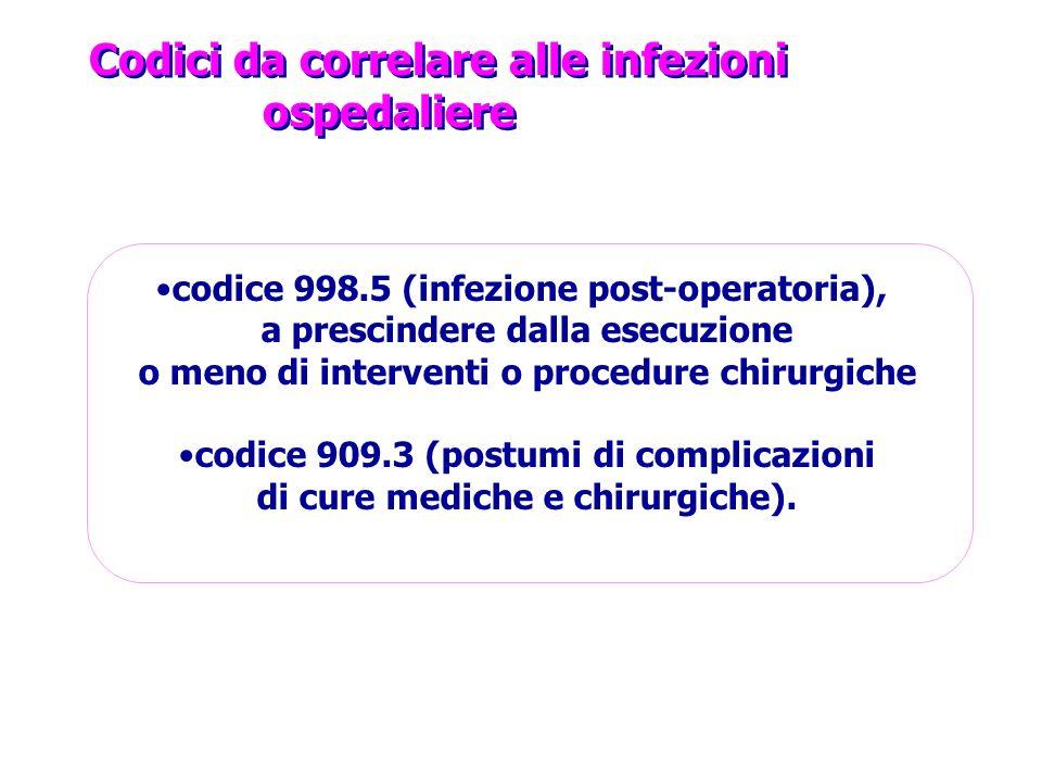 Codici da correlare alle infezioni ospedaliere