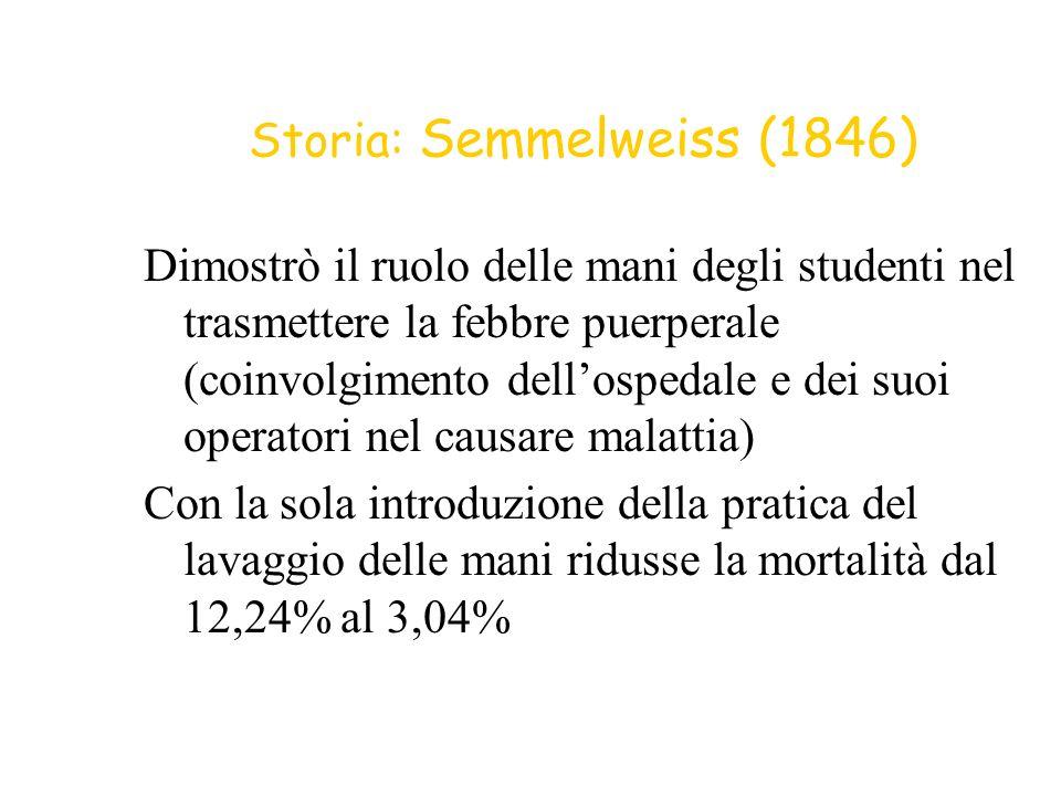 Storia: Semmelweiss (1846)