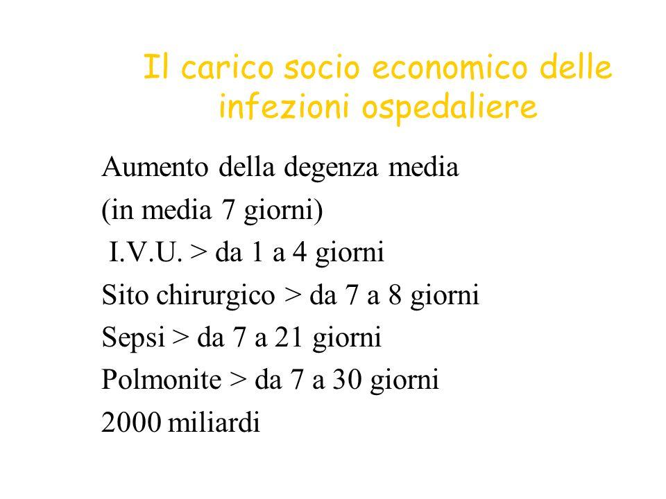 Il carico socio economico delle infezioni ospedaliere