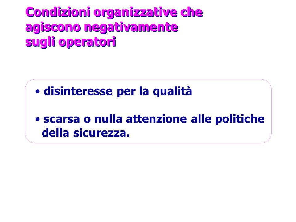 Condizioni organizzative che agiscono negativamente sugli operatori
