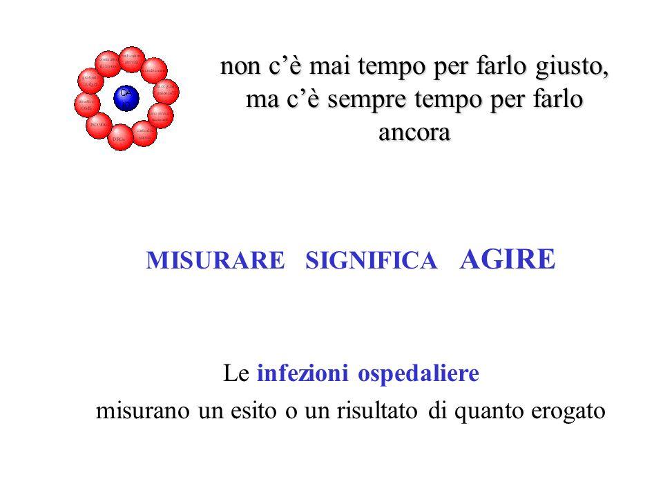 MISURARE SIGNIFICA AGIRE