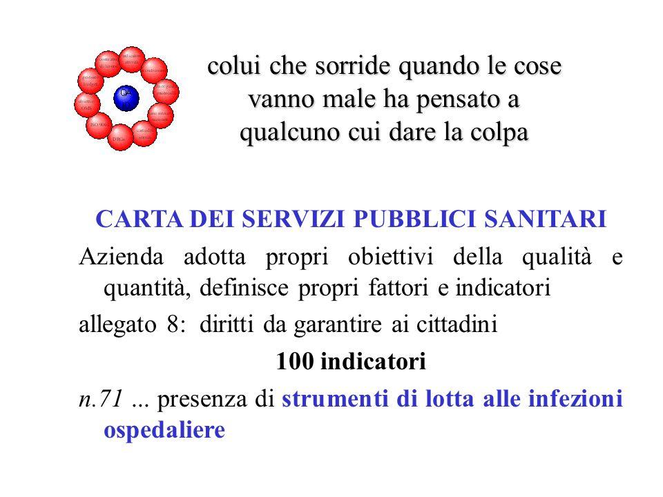 CARTA DEI SERVIZI PUBBLICI SANITARI
