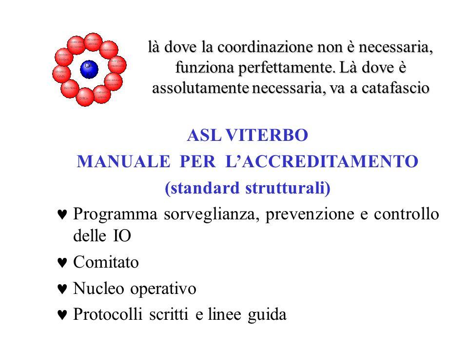 MANUALE PER L'ACCREDITAMENTO (standard strutturali)