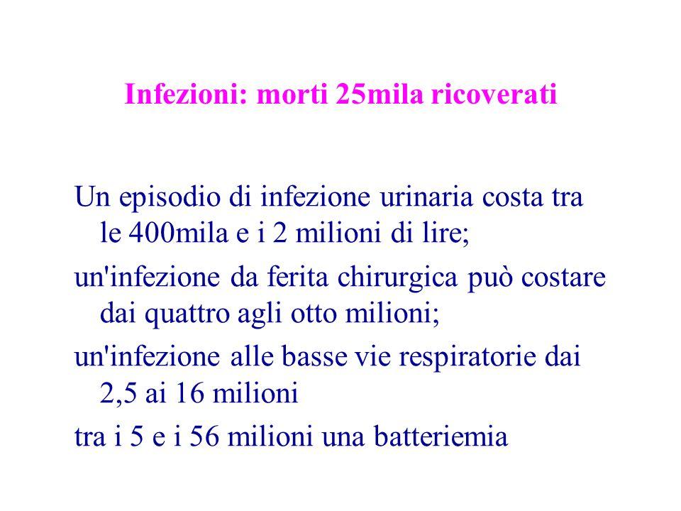 Infezioni: morti 25mila ricoverati