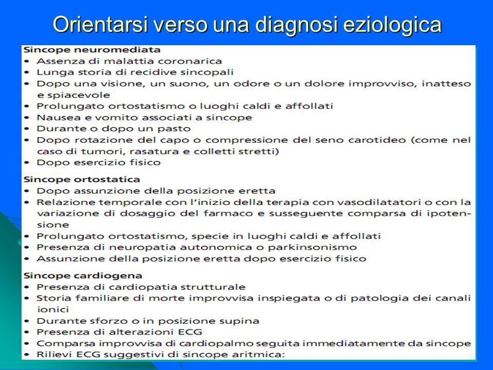 Orientarsi verso una diagnosi eziologica
