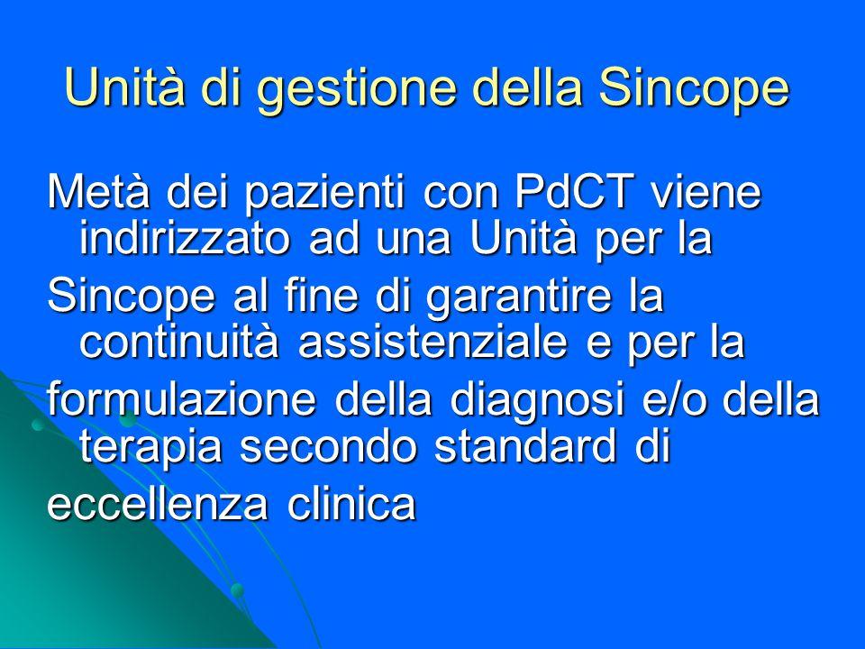 Unità di gestione della Sincope