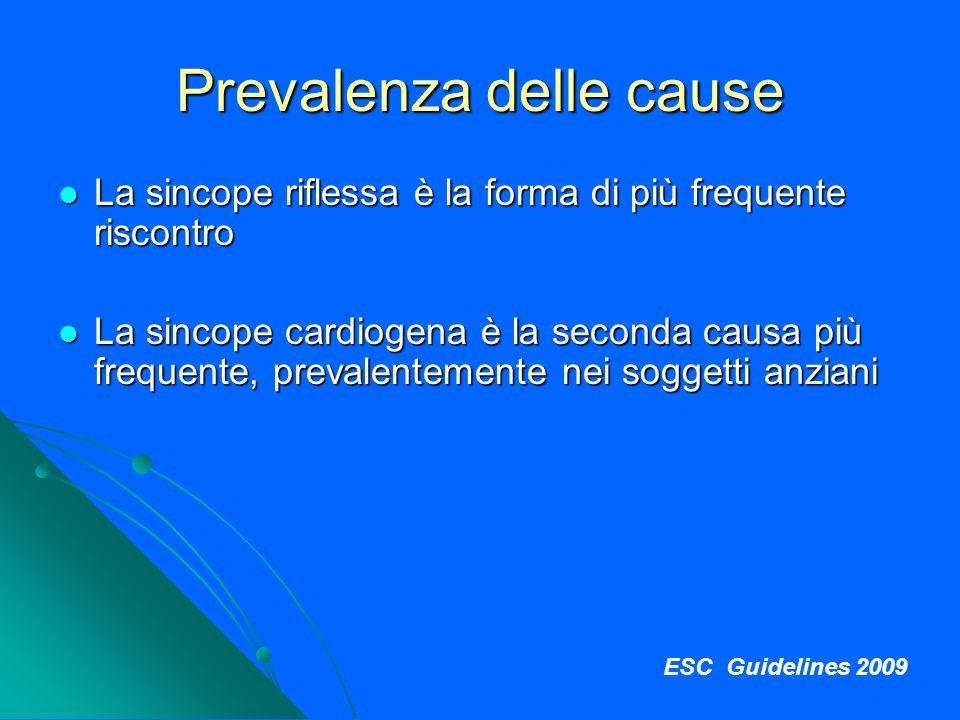 Prevalenza delle cause