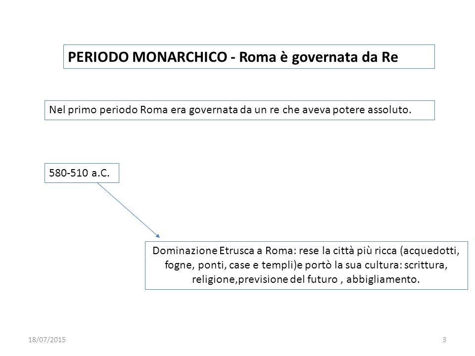 PERIODO MONARCHICO - Roma è governata da Re