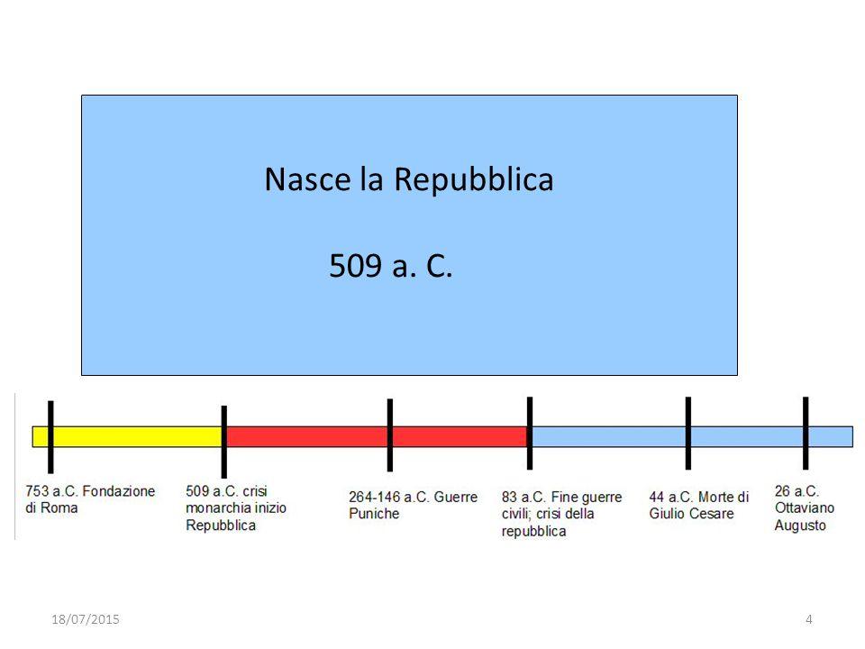 Nasce la Repubblica 509 a. C. 18/04/2017