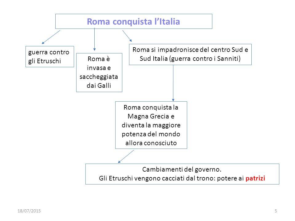 Roma conquista l'Italia