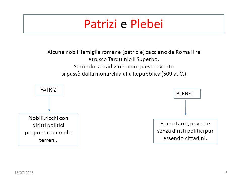 Patrizi e Plebei Alcune nobili famiglie romane (patrizie) cacciano da Roma il re etrusco Tarquinio il Superbo.