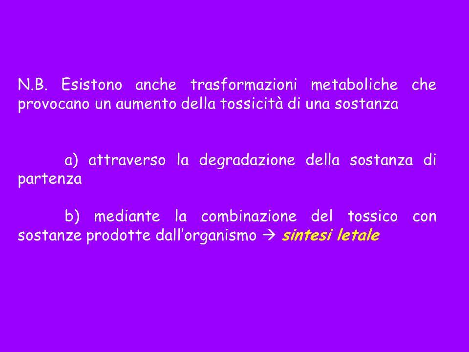 N.B. Esistono anche trasformazioni metaboliche che provocano un aumento della tossicità di una sostanza
