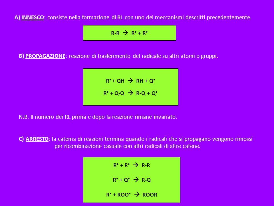 A) INNESCO: consiste nella formazione di RL con uno dei meccanismi descritti precedentemente.