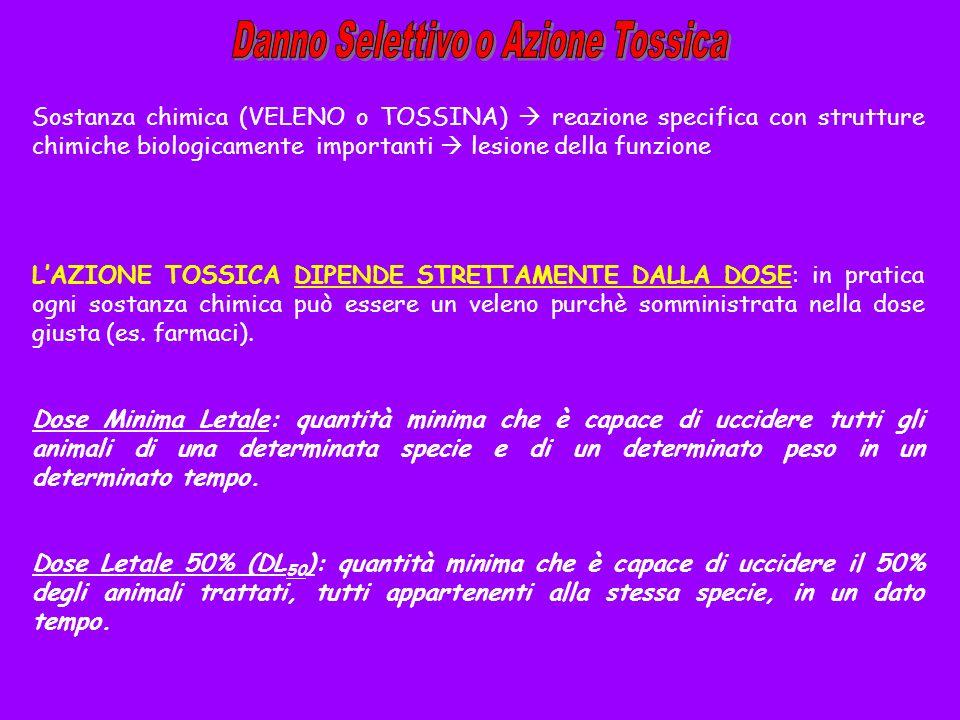 Danno Selettivo o Azione Tossica