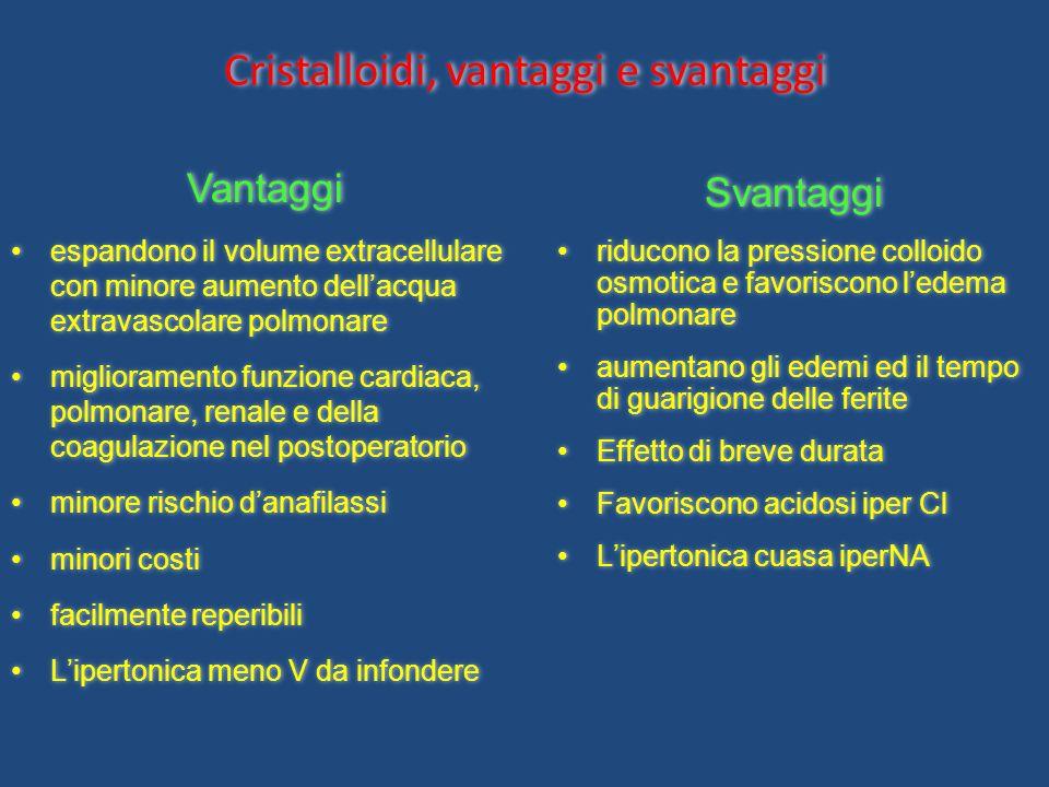Cristalloidi, vantaggi e svantaggi