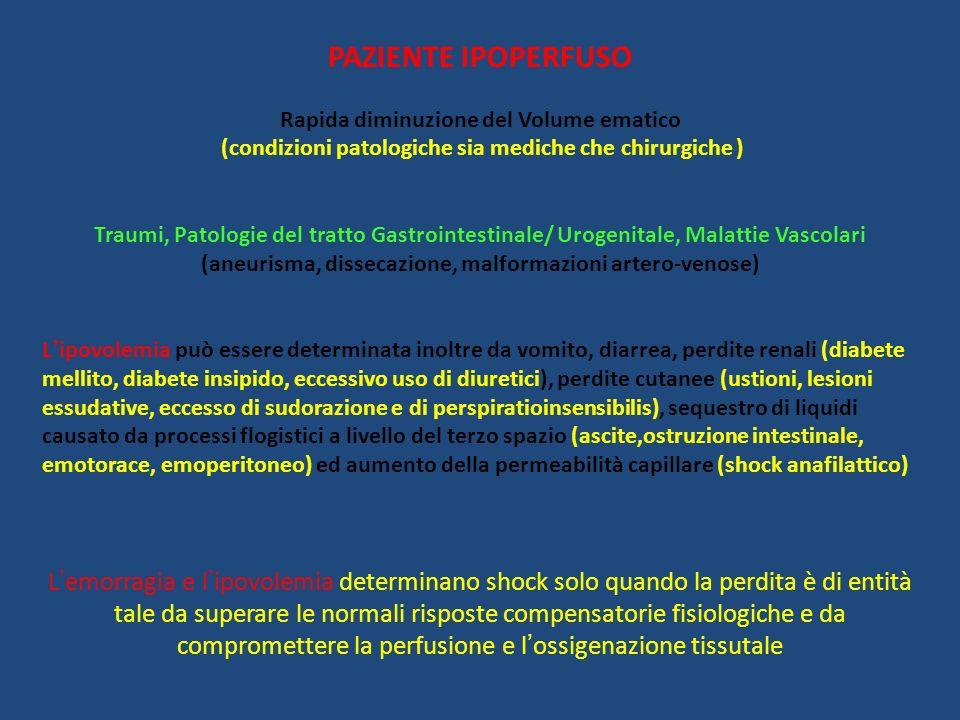 PAZIENTE IPOPERFUSORapida diminuzione del Volume ematico. (condizioni patologiche sia mediche che chirurgiche )