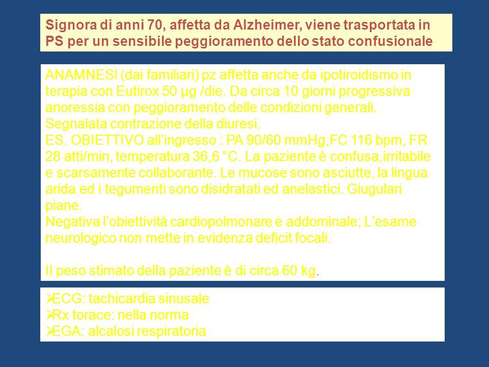 Signora di anni 70, affetta da Alzheimer, viene trasportata in PS per un sensibile peggioramento dello stato confusionale
