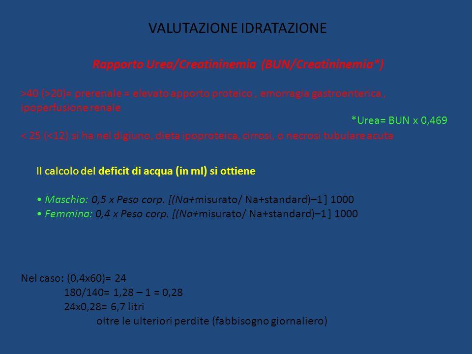 Rapporto Urea/Creatininemia (BUN/Creatininemia*)