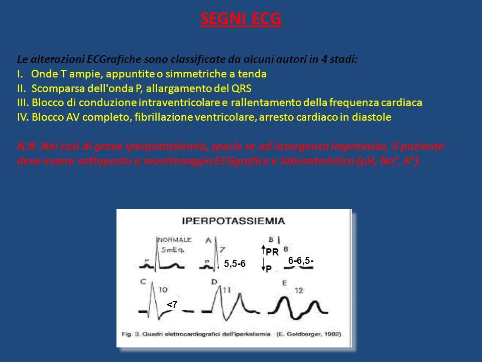 SEGNI ECG Le alterazioni ECGrafiche sono classificate da alcuni autori in 4 stadi: I. Onde T ampie, appuntite o simmetriche a tenda.