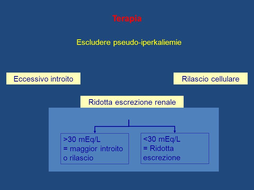 Terapia Escludere pseudo-iperkaliemie Eccessivo introito
