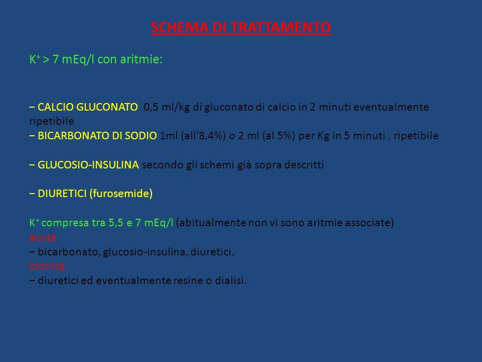 SCHEMA DI TRATTAMENTO K+ > 7 mEq/l con aritmie: