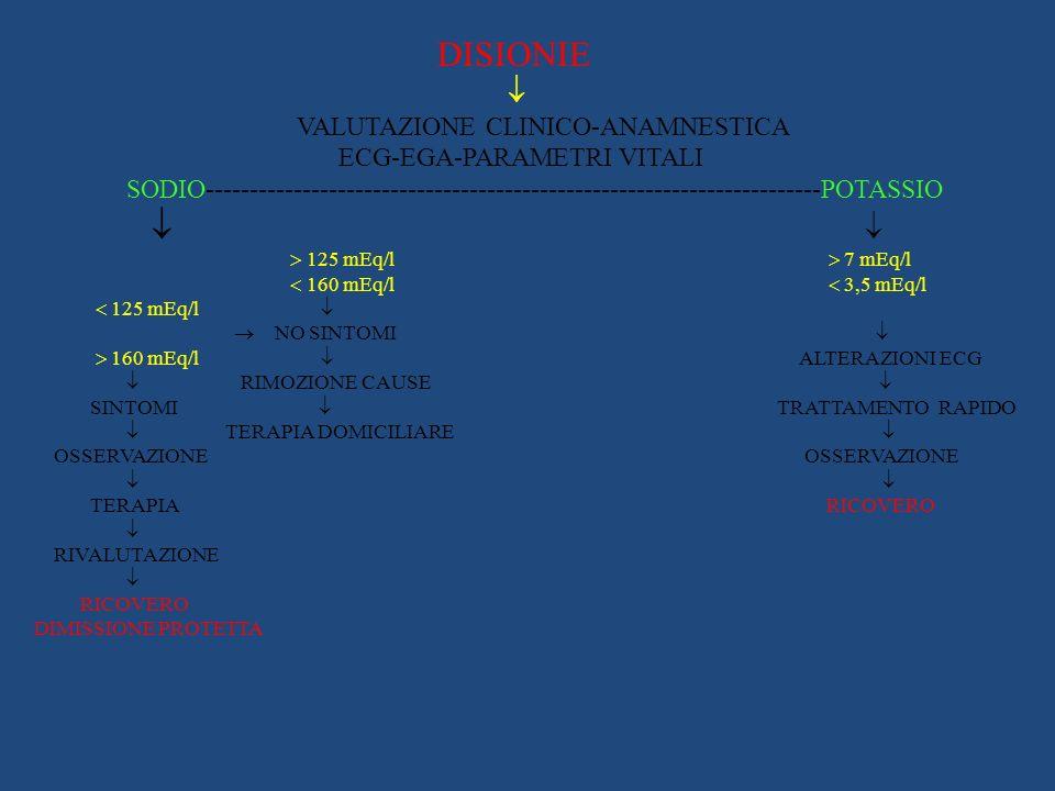   DISIONIE ECG-EGA-PARAMETRI VITALI