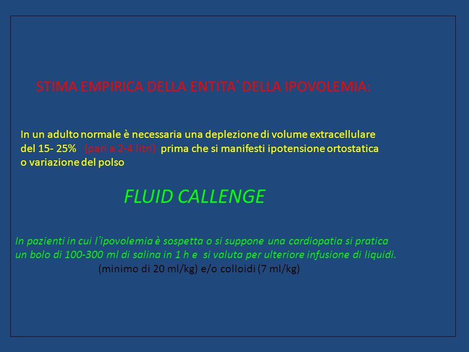 FLUID CALLENGE STIMA EMPIRICA DELLA ENTITA' DELLA IPOVOLEMIA: