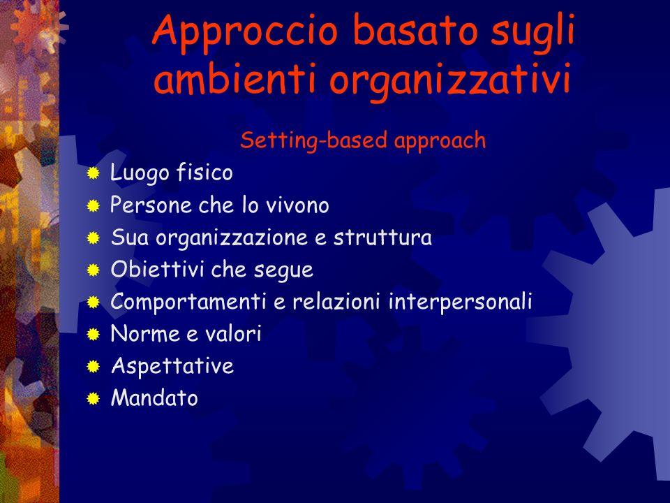 Approccio basato sugli ambienti organizzativi