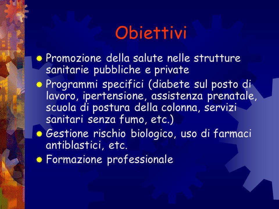 Obiettivi Promozione della salute nelle strutture sanitarie pubbliche e private.