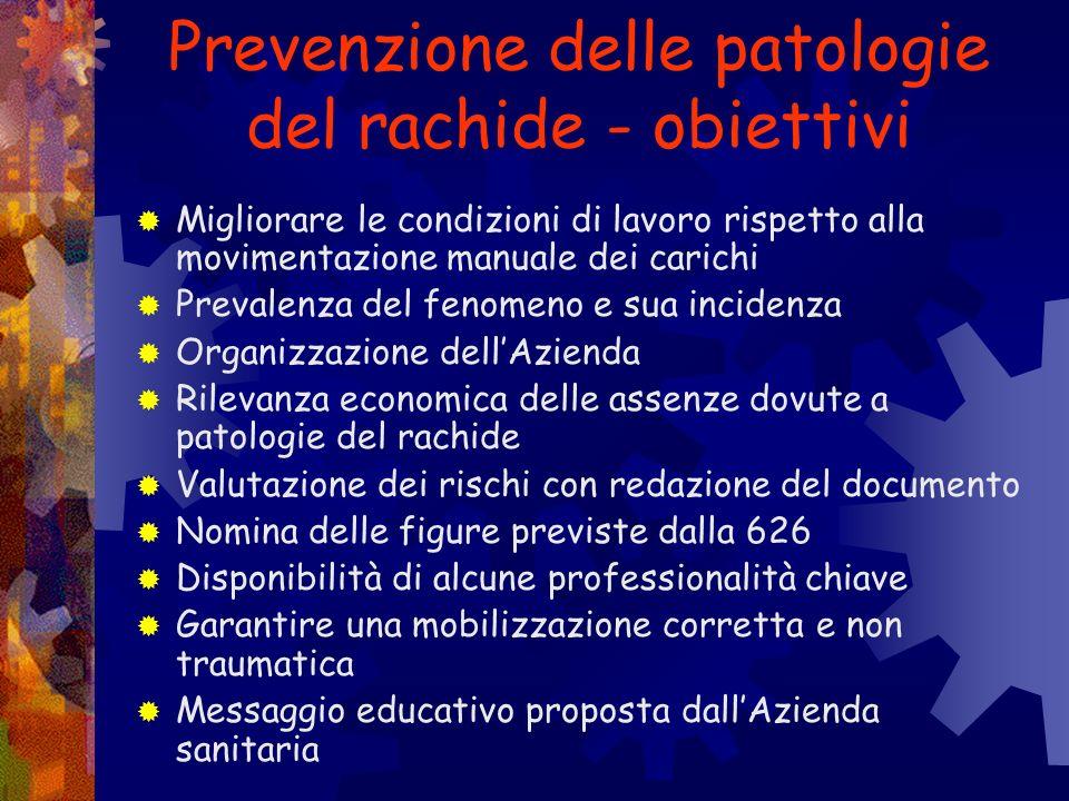 Prevenzione delle patologie del rachide - obiettivi
