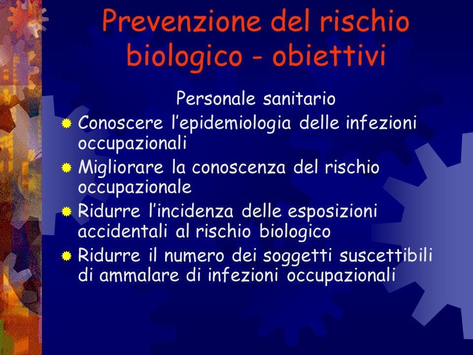Prevenzione del rischio biologico - obiettivi