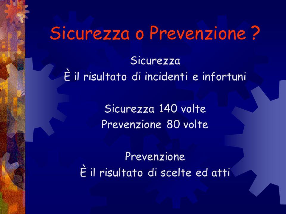 Sicurezza o Prevenzione