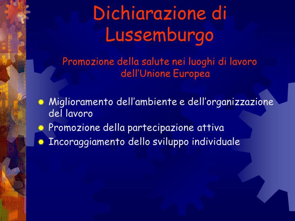 Dichiarazione di Lussemburgo