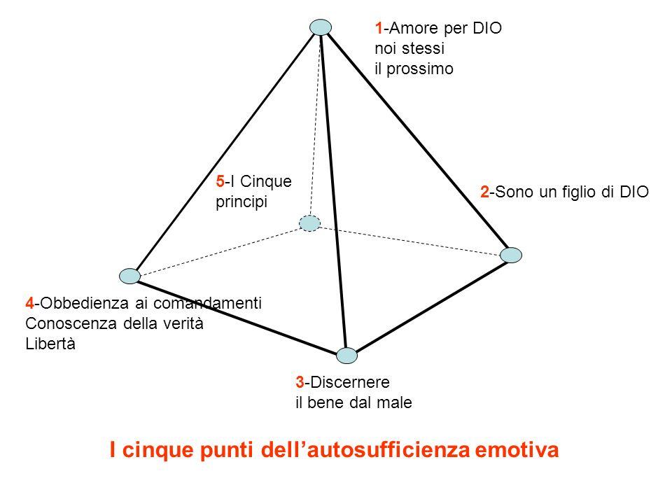 I cinque punti dell'autosufficienza emotiva