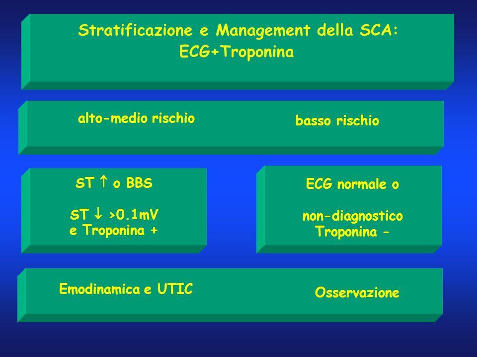 Stratificazione e Management della SCA: