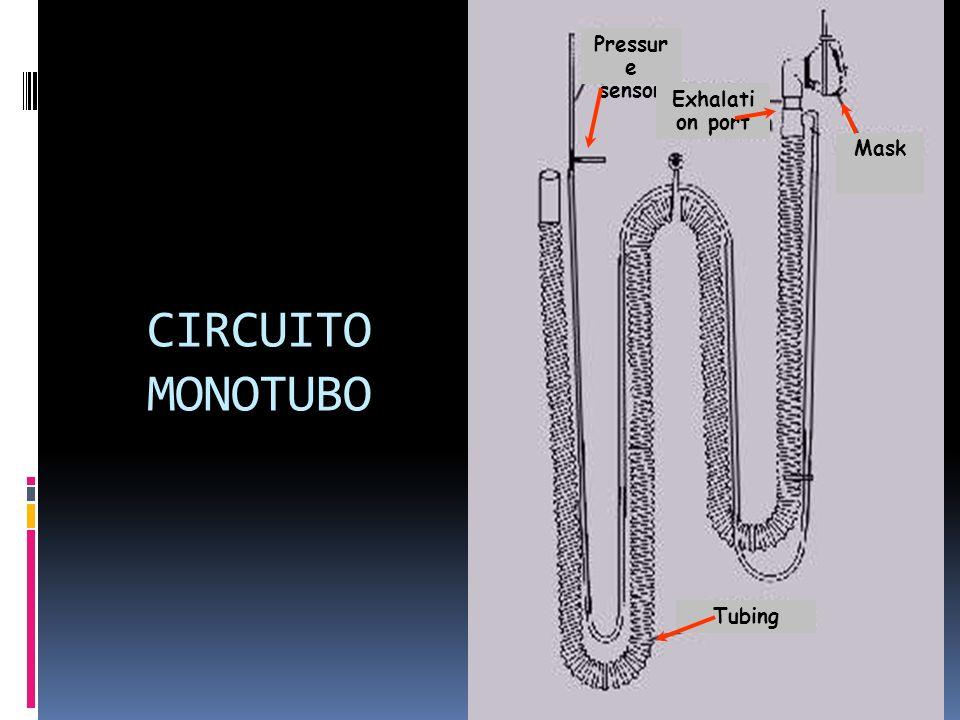 Pressure sensor Exhalation port Mask CIRCUITO MONOTUBO Tubing 13