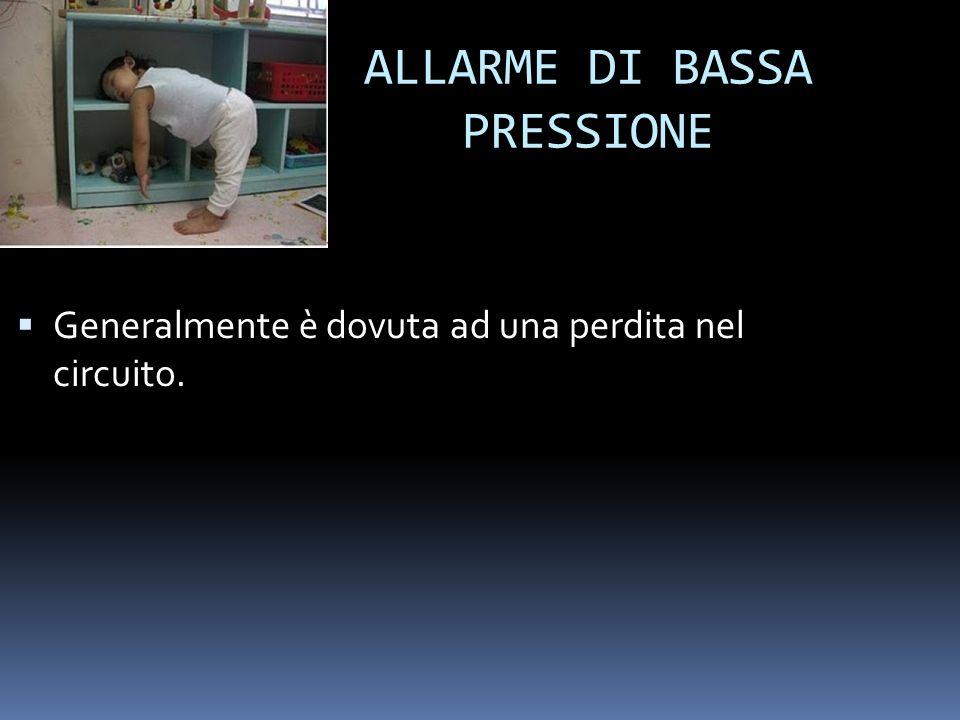 ALLARME DI BASSA PRESSIONE
